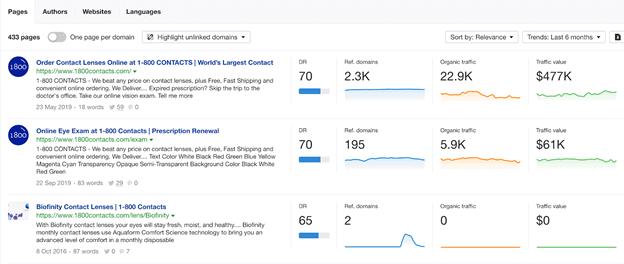 """Ahrefs Content Explorer """"1800contacts.com"""" results"""