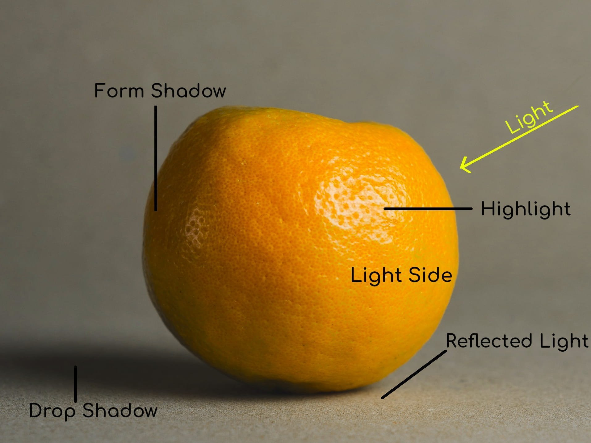 Photo of an orange with light shining on it from the top right. That area is brighter than the left side which is covered in shadow. The ground contains a light reflection of the orange.