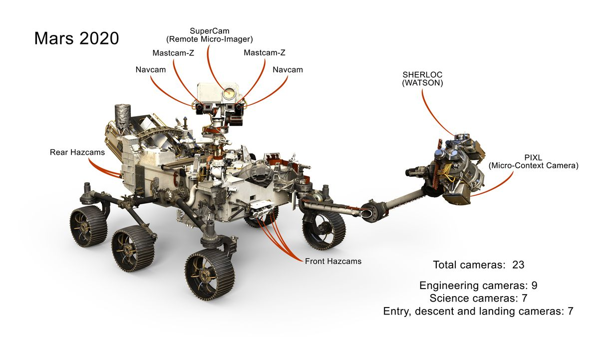 A drawing of the NASA rover Perseverance detailing its multiple cameras.