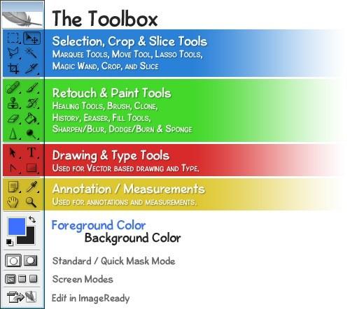 Photoshop's Toolbox