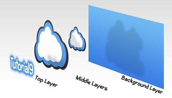 Working with Layers in Photoshop