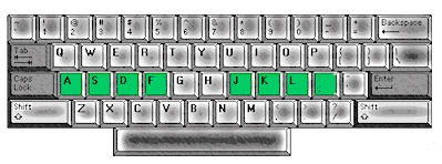how-to-type
