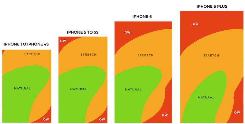 image1-3 7 Principles Web Designers Should Follow in App Design