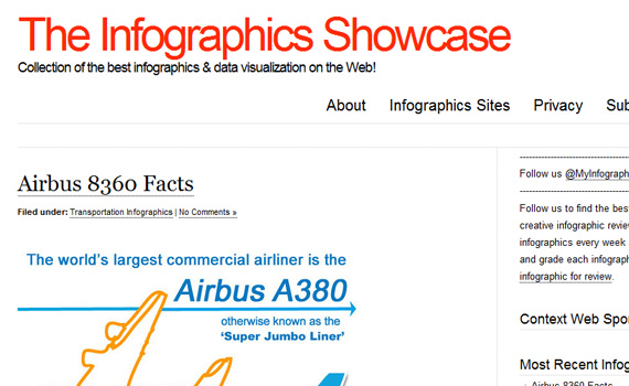 Showcase-design-outstanding-infographics-tips-resources