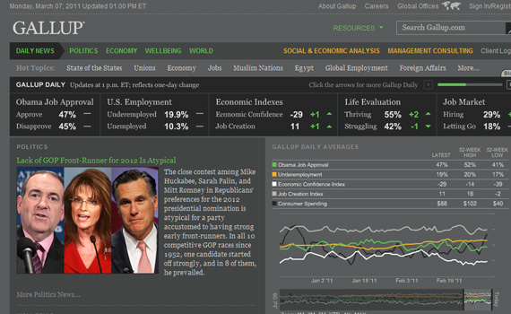 Gallup-design-outstanding-infographics-tips-resources