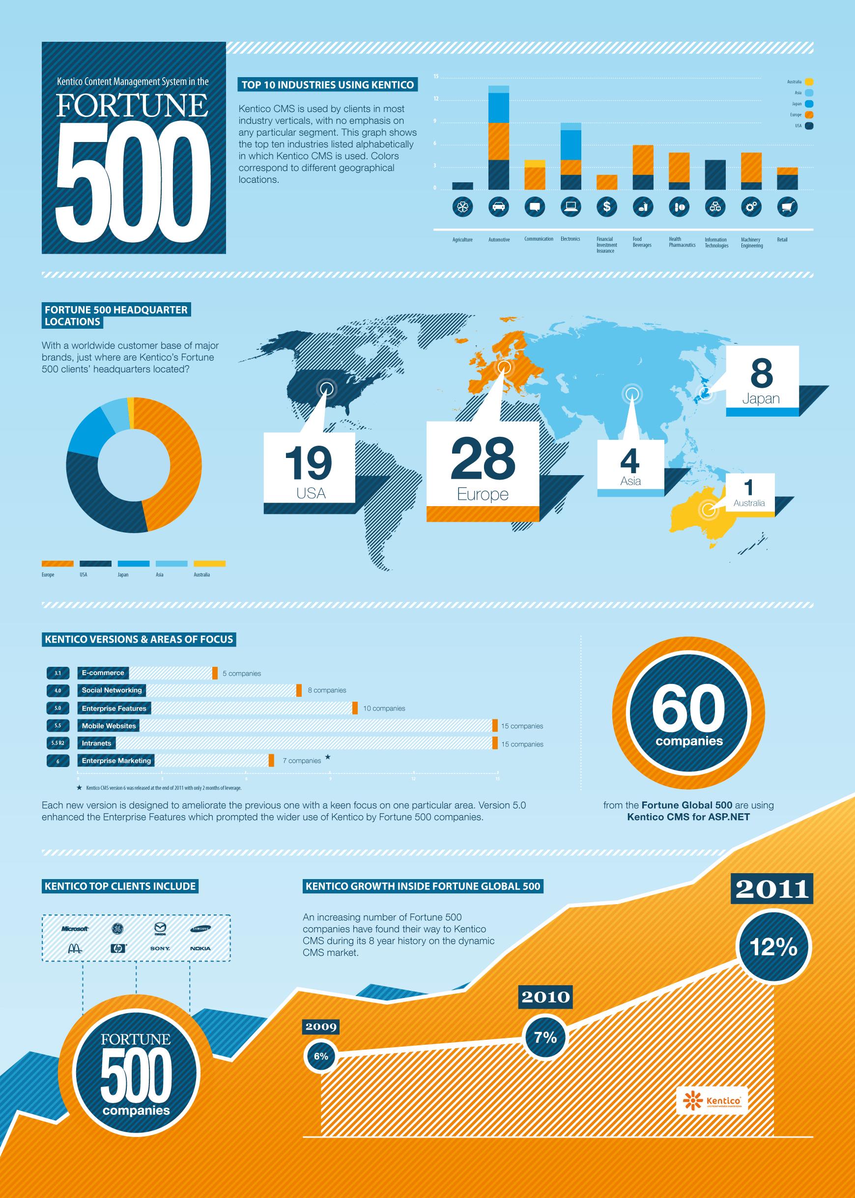 infographics-01