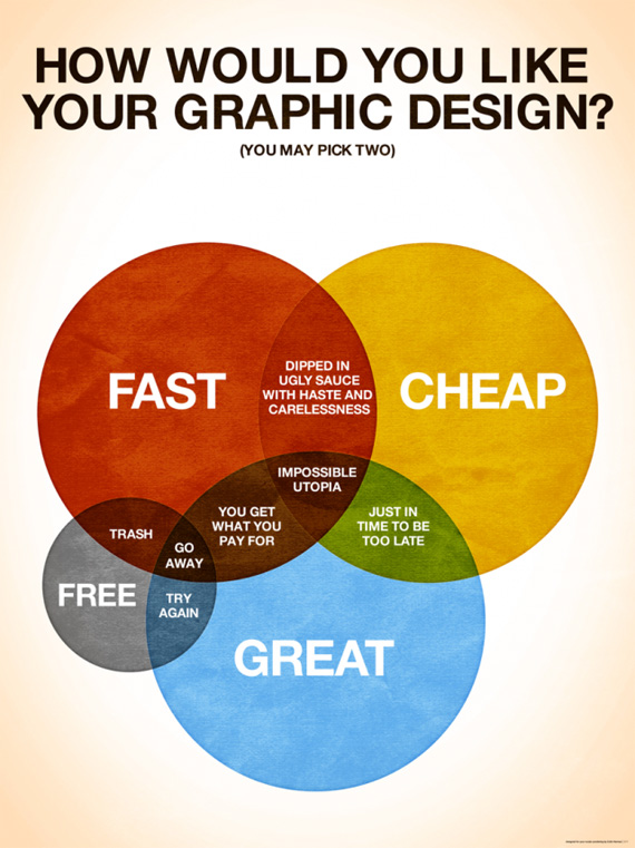 Graphic-design-outstanding-infographics-tips-resources