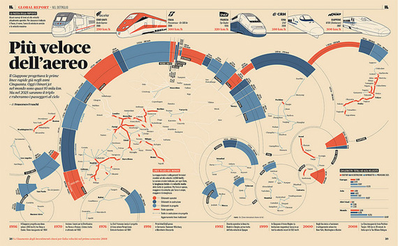 Train-design-outstanding-infographics-tips-resources