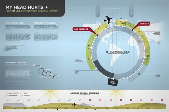 Head-hurt-design-outstanding-infographics-tips-resources